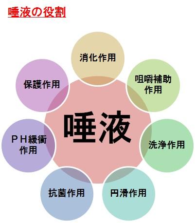 https://www.s-shika-clinic.com/asset/93d6792b.jpg