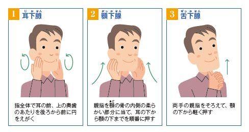 http://www.s-shika-clinic.com/asset/gdsga.jpg
