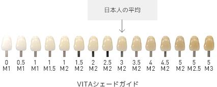 https://www.s-shika-clinic.com/asset/i_002.jpg