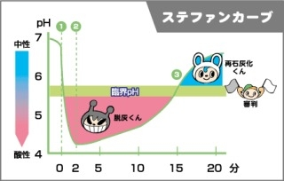 http://www.s-shika-clinic.com/asset/image1%20%2818%29.jpeg