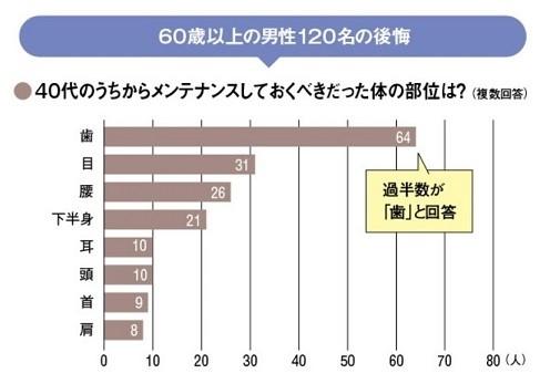 http://www.s-shika-clinic.com/asset/mimimimi.jpg